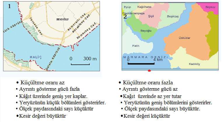 Harita Büyük Küçük Ölçekli karşılaştırma