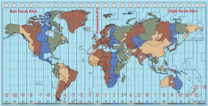Ulusal saat Dilimini Birden Fazla Kullanan Ülkeler