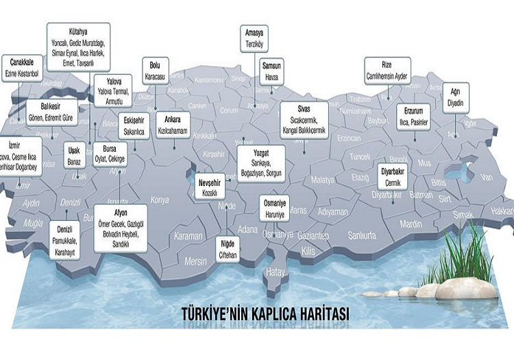 Türkiye'deki Başlıca Kaplıcalar