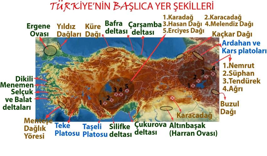 Türkiye'nin Yeryüzü Şekillerinin Özellikleri